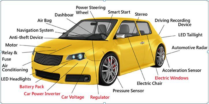 Cargas cc de alta potencia